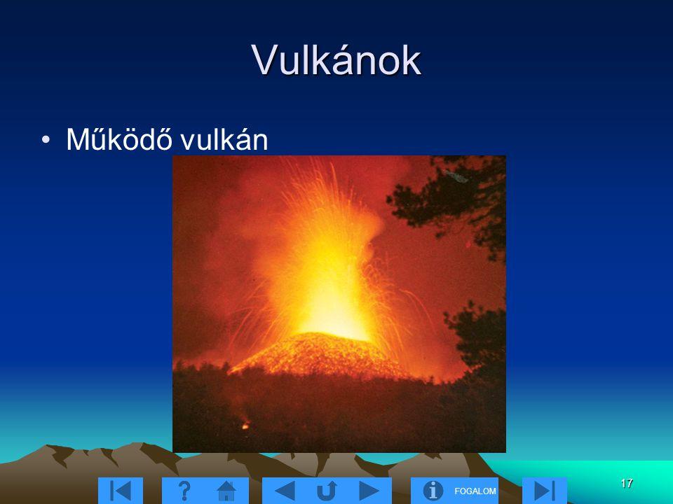 Vulkánok Működő vulkán