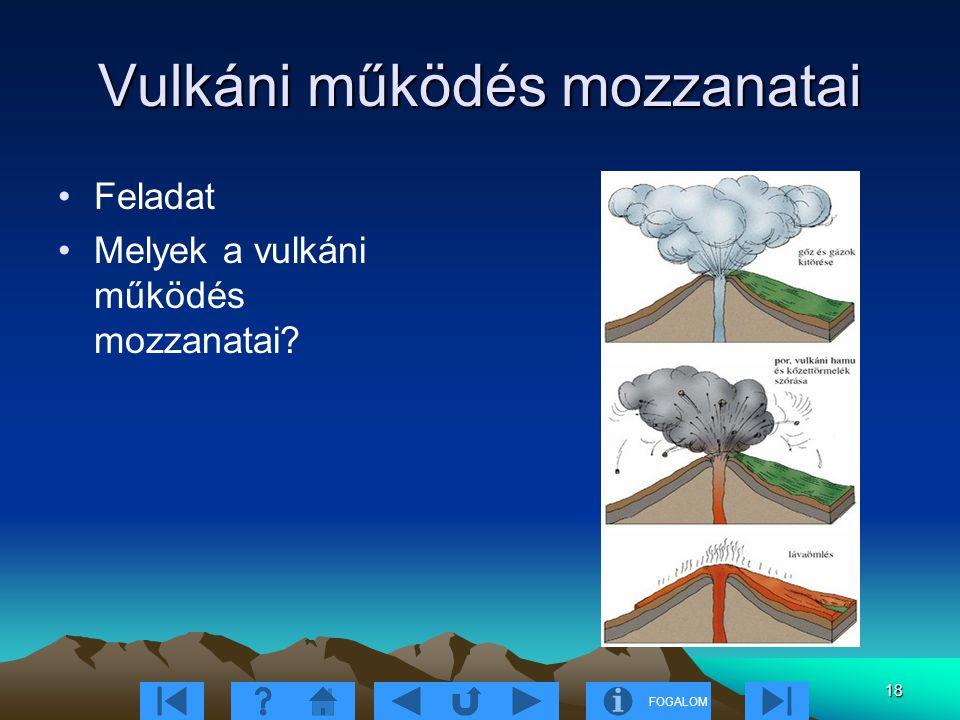 Vulkáni működés mozzanatai