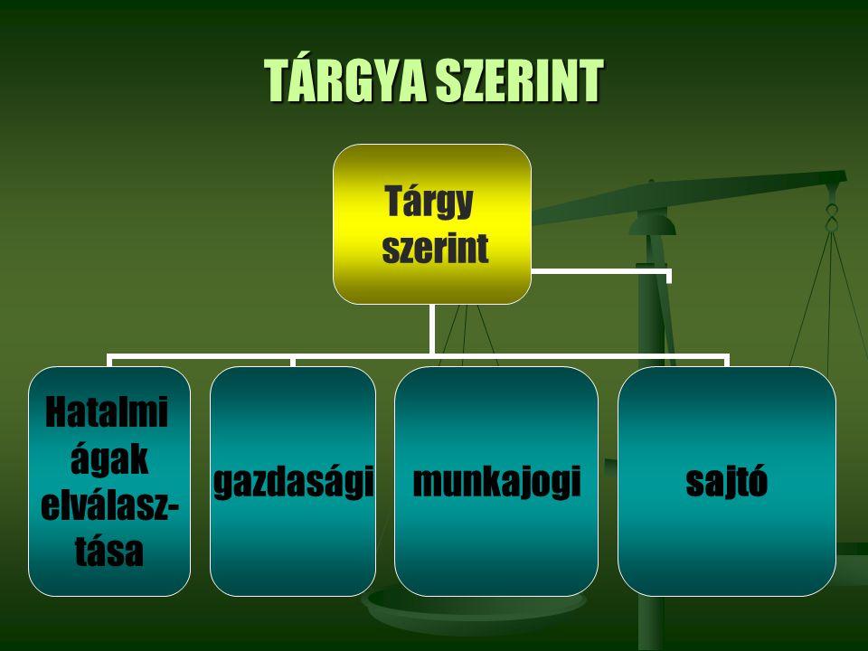 TÁRGYA SZERINT · Tárgya szerint: