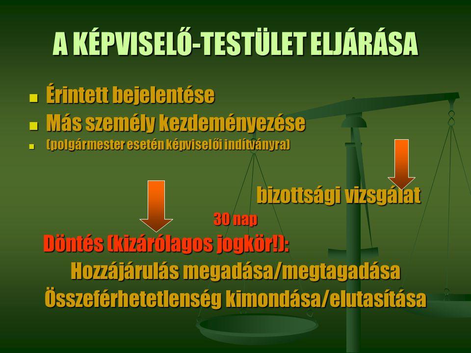 A KÉPVISELŐ-TESTÜLET ELJÁRÁSA