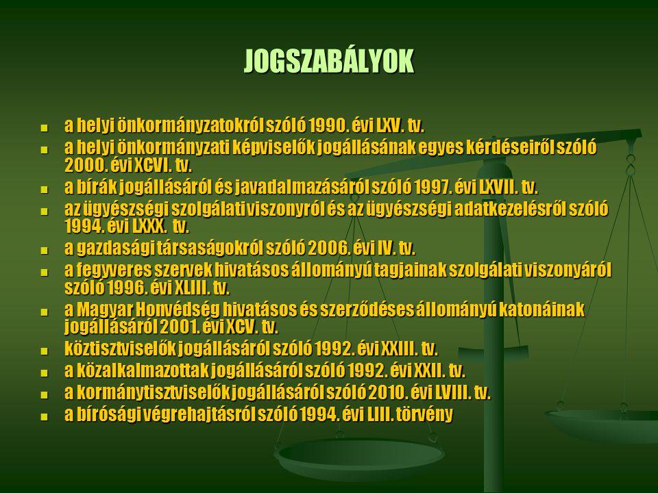 JOGSZABÁLYOK a helyi önkormányzatokról szóló 1990. évi LXV. tv.