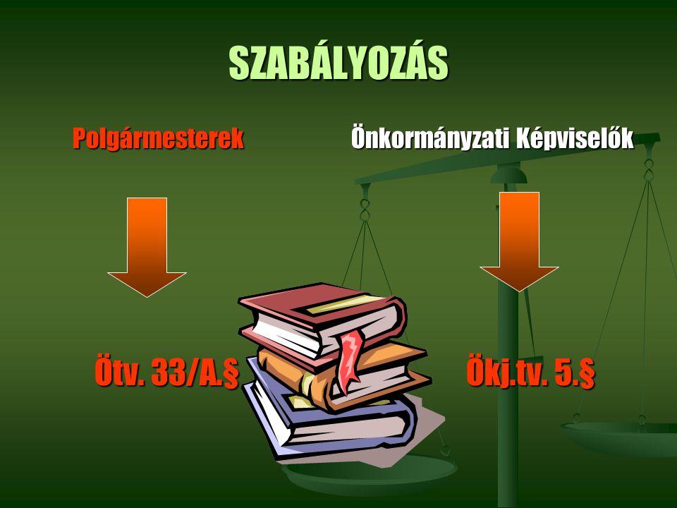 SZABÁLYOZÁS Ötv. 33/A.§ Polgármesterek Önkormányzati Képviselők