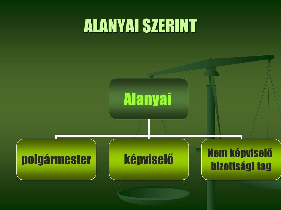 ALANYAI SZERINT · Alanyai szerint: o polgármester