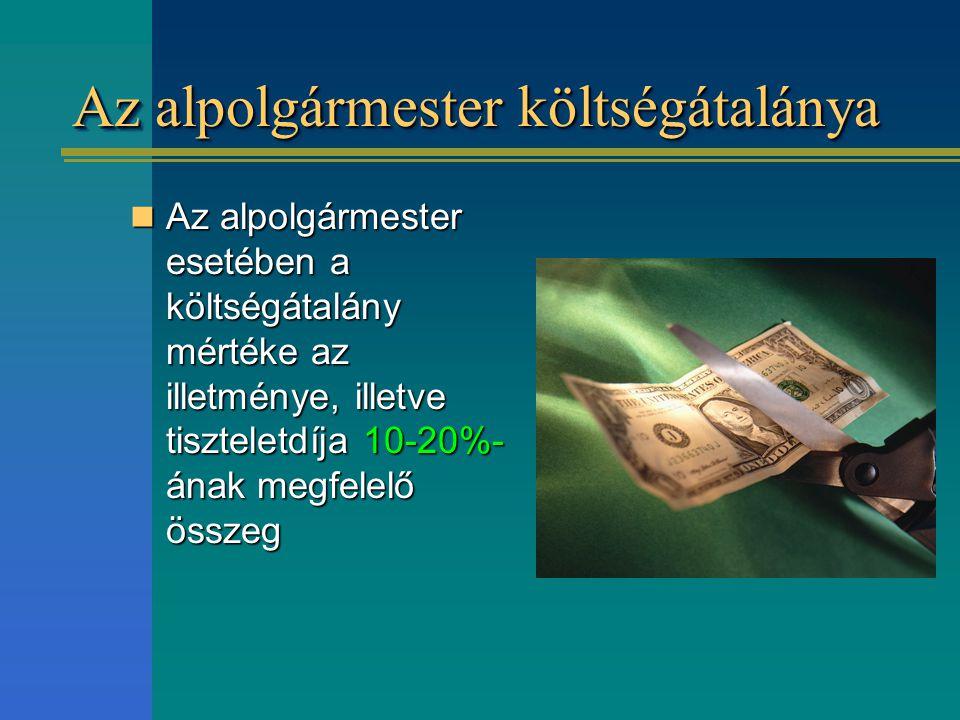 Az alpolgármester költségátalánya