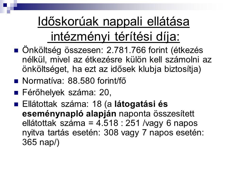 Időskorúak nappali ellátása intézményi térítési díja: