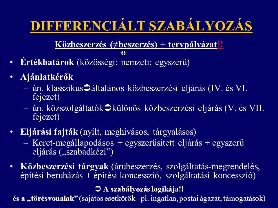 DIFFERENCIÁLT SZABÁLYOZÁS