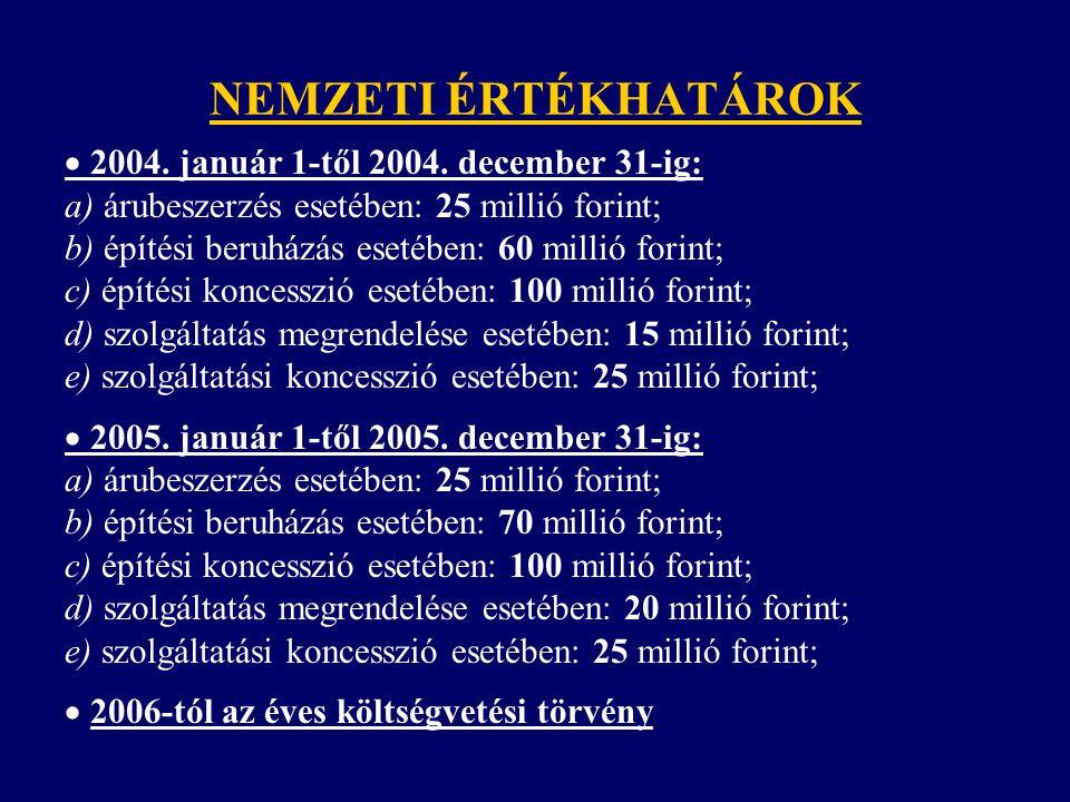 NEMZETI ÉRTÉKHATÁROK  2004. január 1-től 2004. december 31-ig: