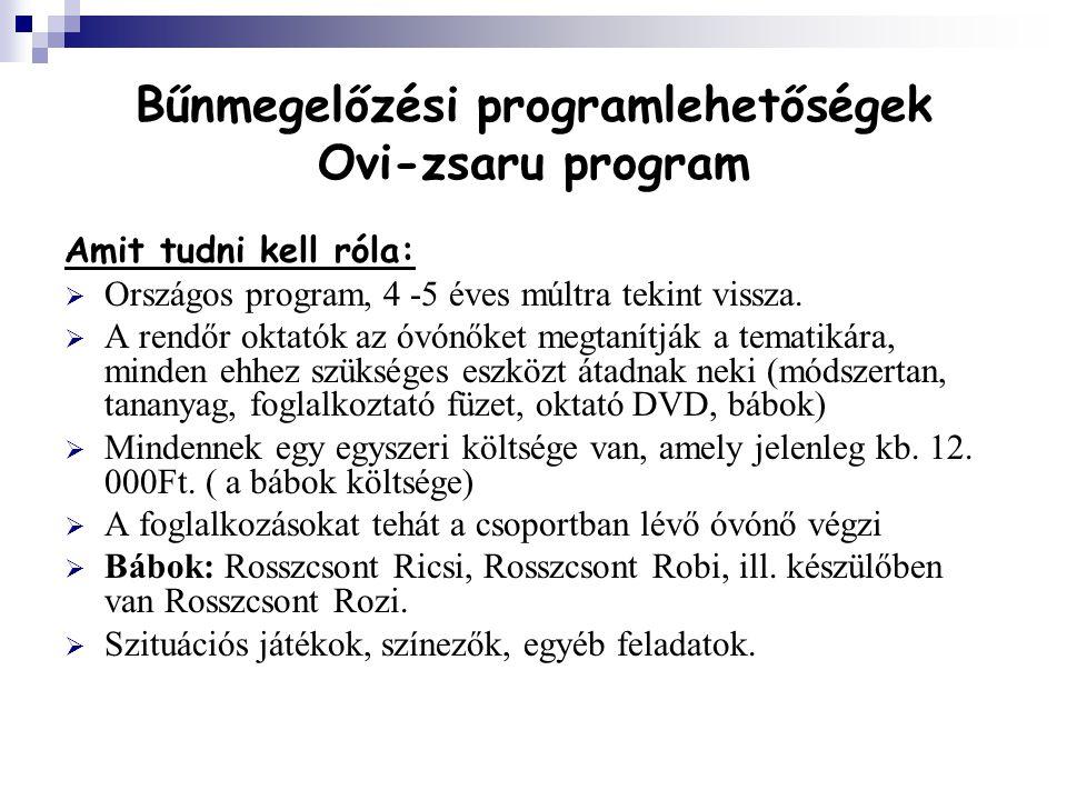 Bűnmegelőzési programlehetőségek Ovi-zsaru program