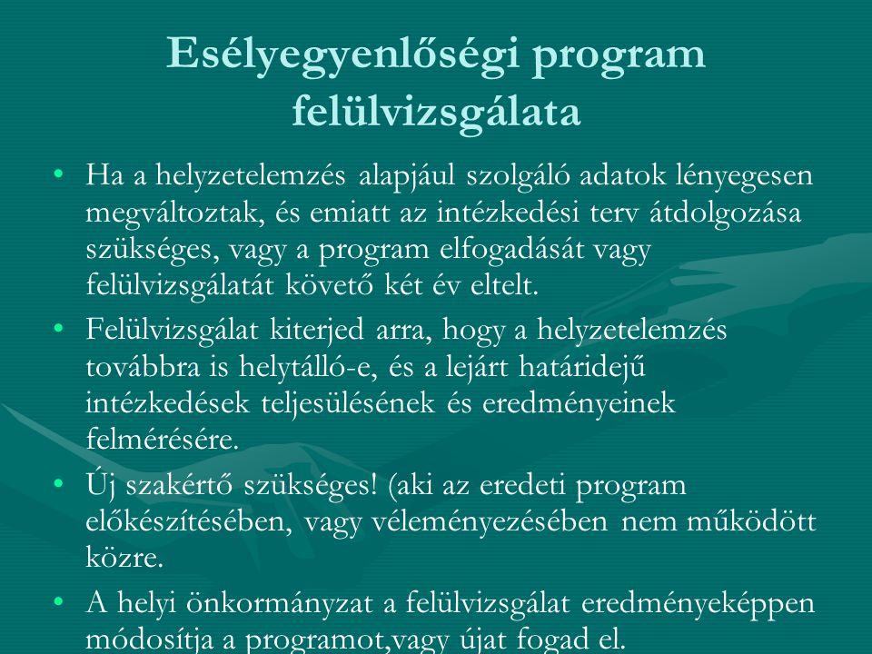 Esélyegyenlőségi program felülvizsgálata