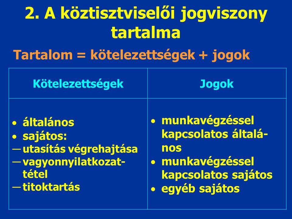 2. A köztisztviselői jogviszony tartalma