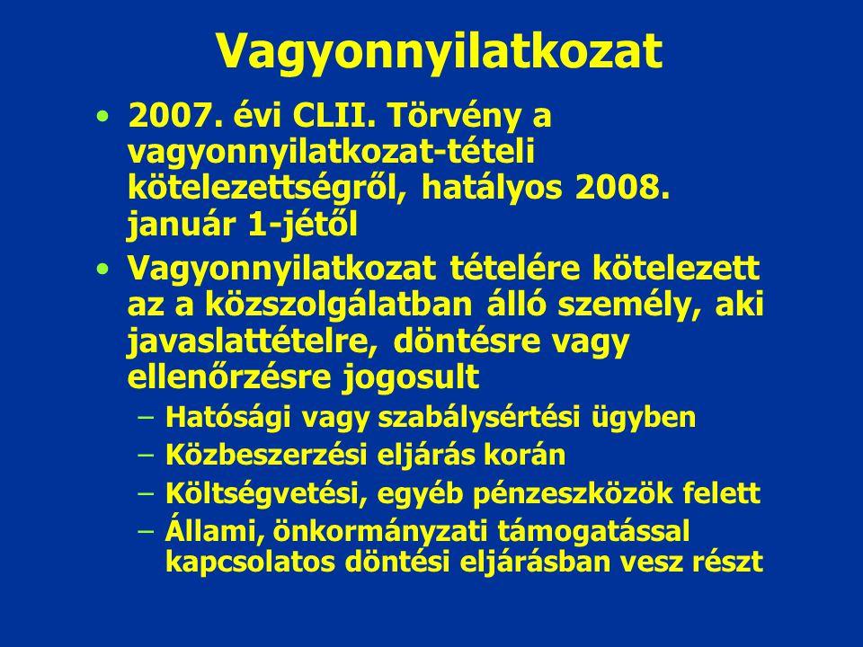 Vagyonnyilatkozat 2007. évi CLII. Törvény a vagyonnyilatkozat-tételi kötelezettségről, hatályos 2008. január 1-jétől.