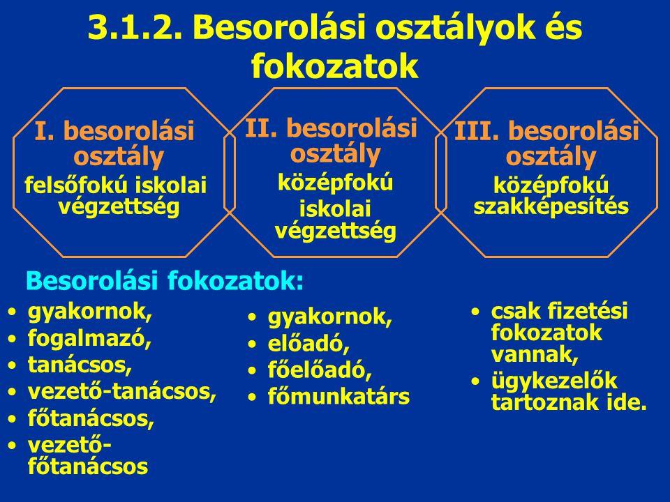 3.1.2. Besorolási osztályok és fokozatok