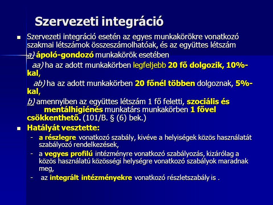 Szervezeti integráció