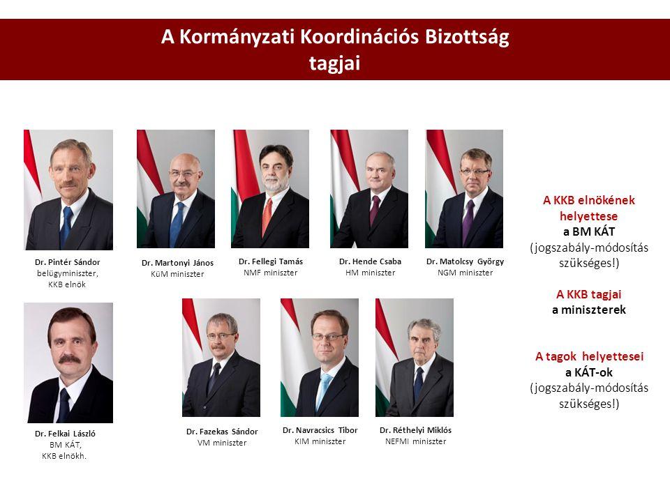 A Kormányzati Koordinációs Bizottság A KKB elnökének helyettese