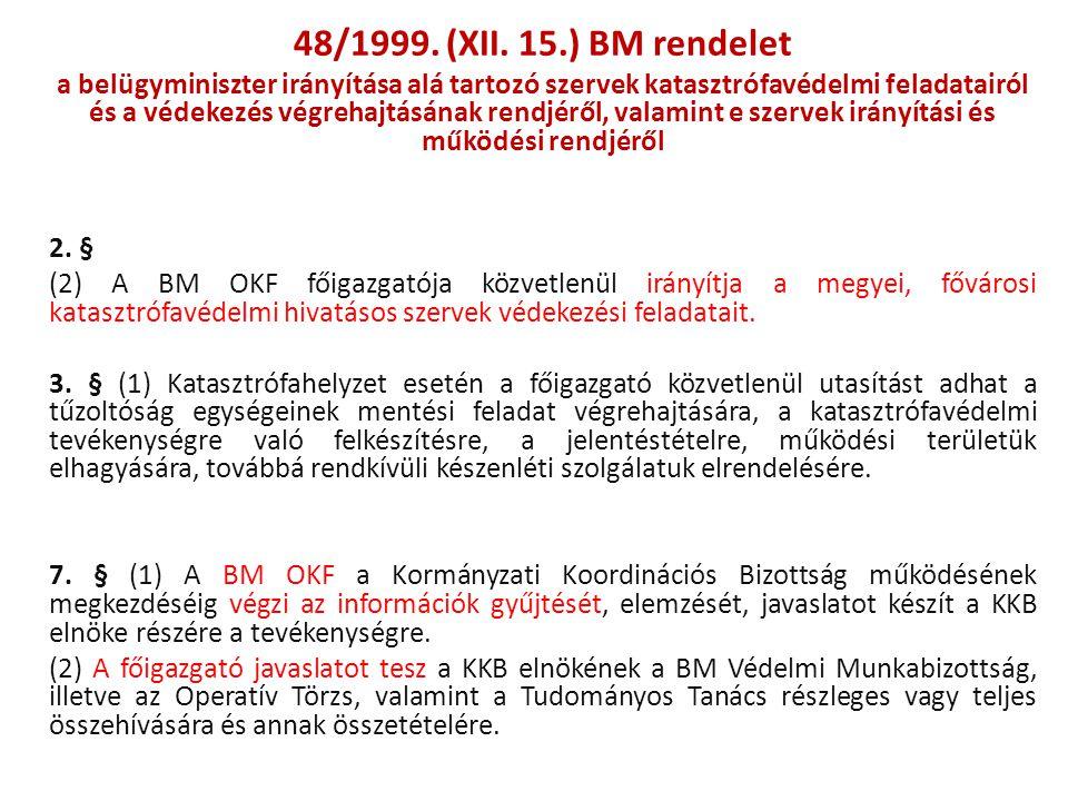 48/1999. (XII. 15.) BM rendelet