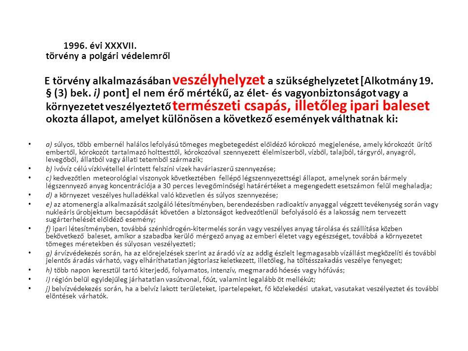 1996. évi XXXVII. törvény a polgári védelemről