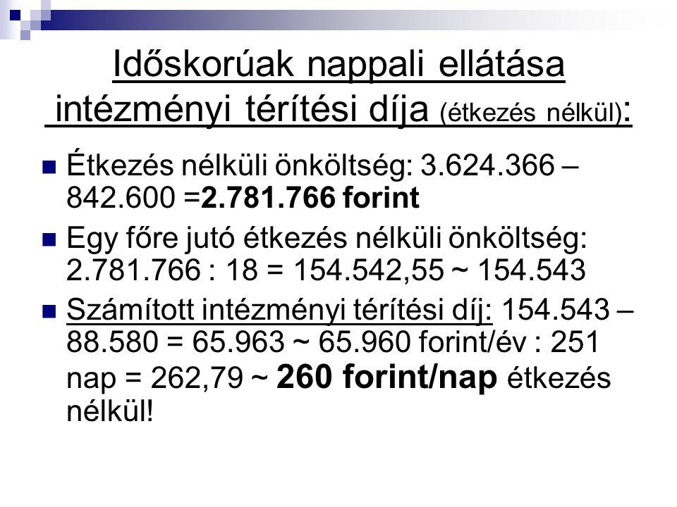 Időskorúak nappali ellátása intézményi térítési díja (étkezés nélkül):