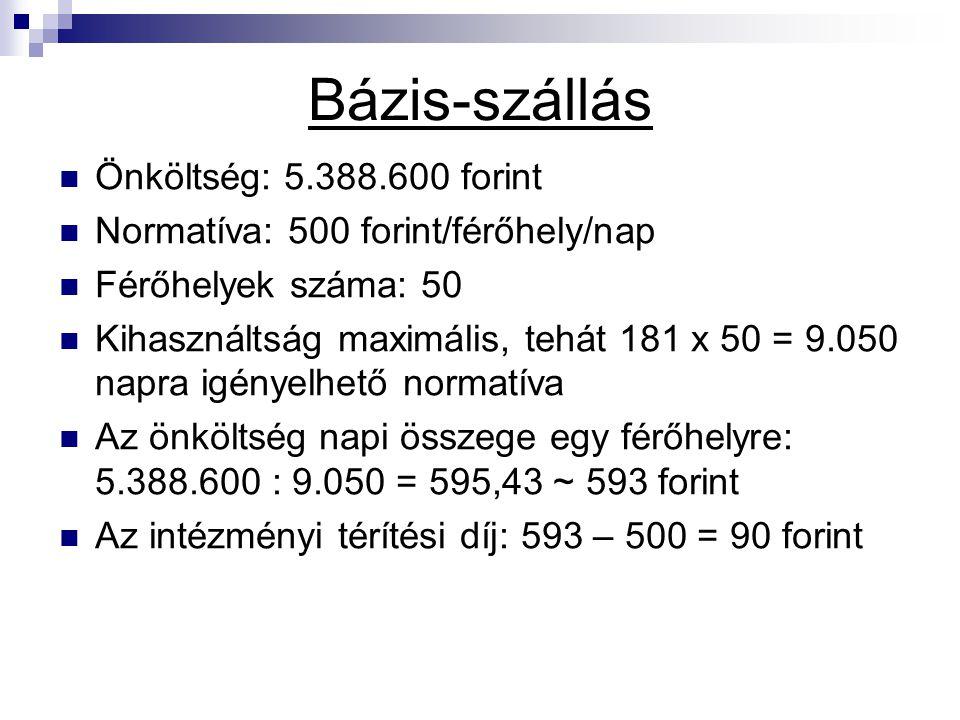 Bázis-szállás Önköltség: 5.388.600 forint