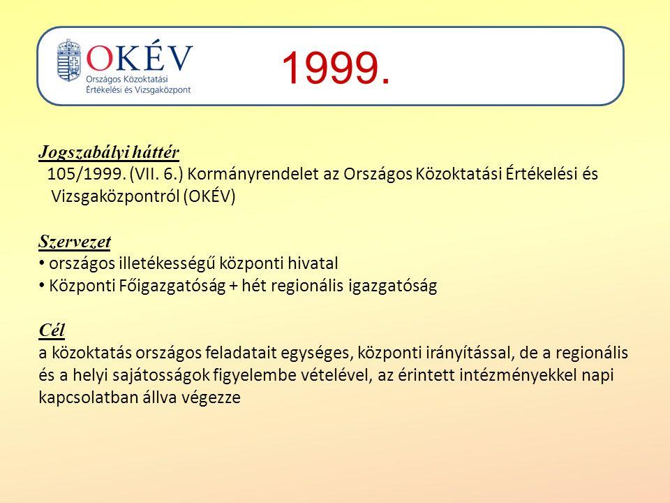 1999. Jogszabályi háttér. 105/1999. (VII. 6.) Kormányrendelet az Országos Közoktatási Értékelési és Vizsgaközpontról (OKÉV)