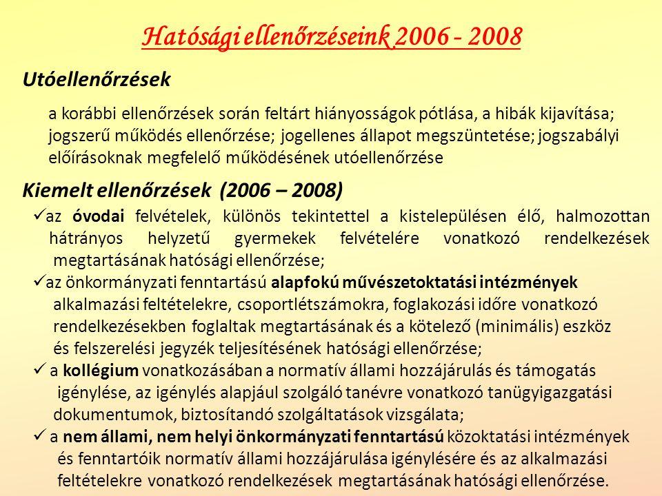 Hatósági ellenőrzéseink 2006 - 2008