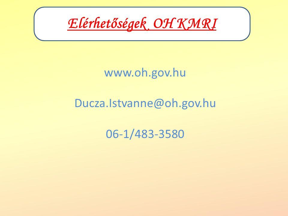 Elérhetőségek OH KMRI www.oh.gov.hu Ducza.Istvanne@oh.gov.hu