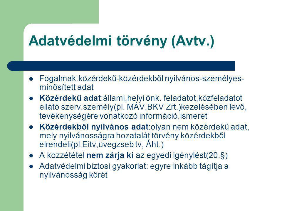Adatvédelmi törvény (Avtv.)