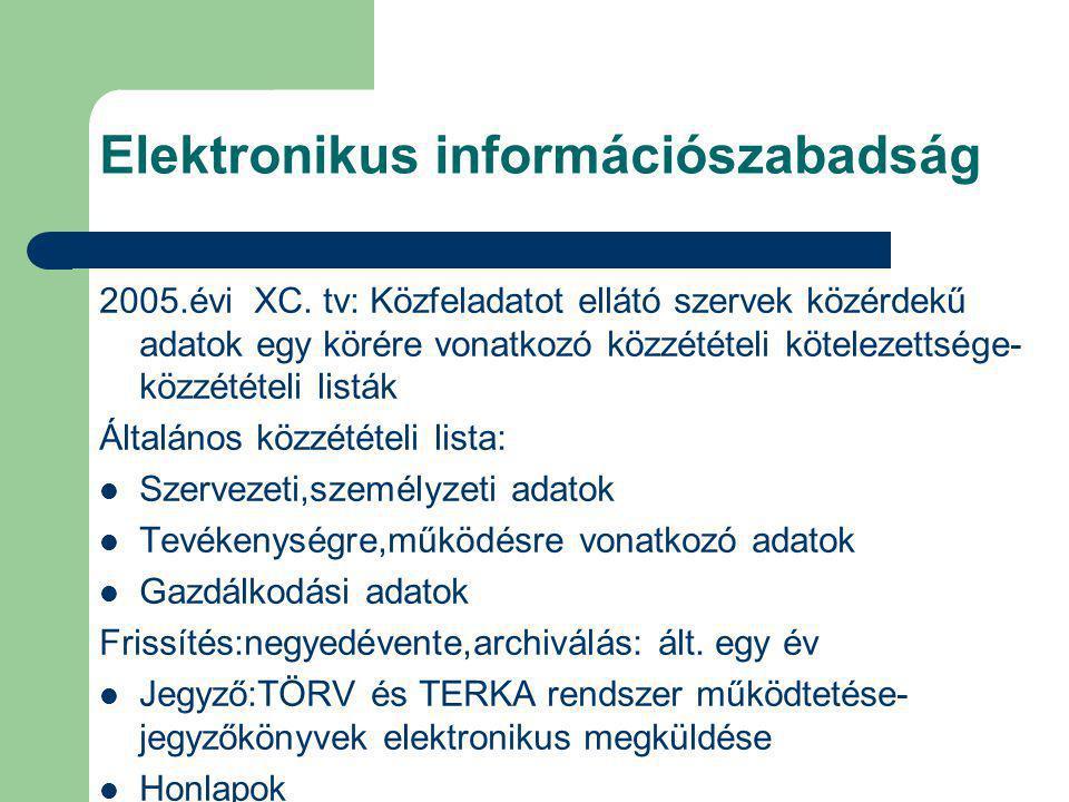 Elektronikus információszabadság