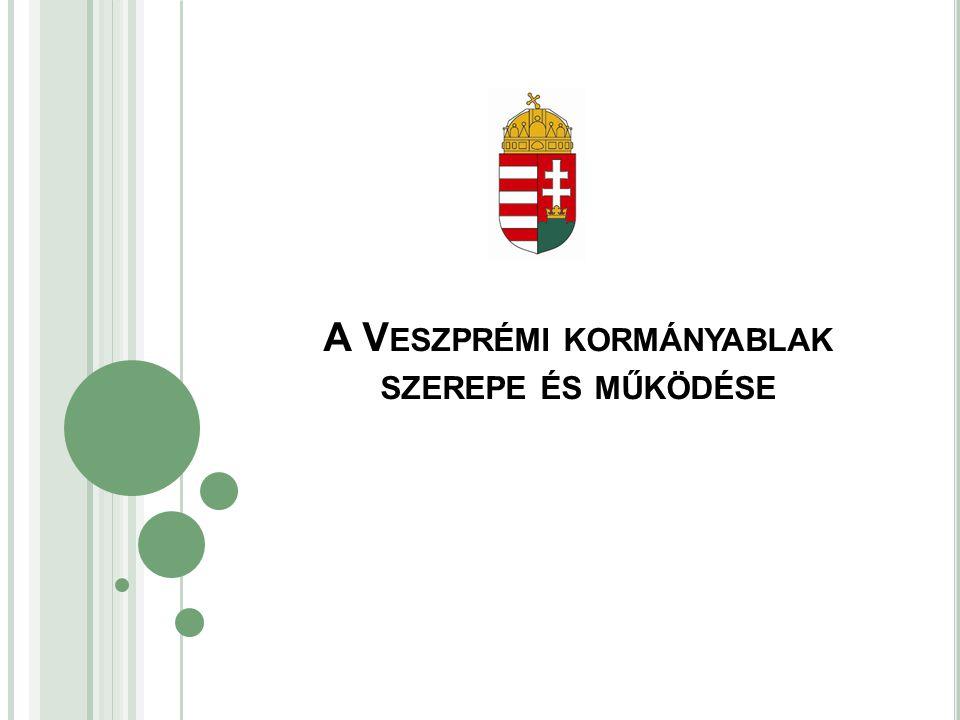 A Veszprémi kormányablak szerepe és működése