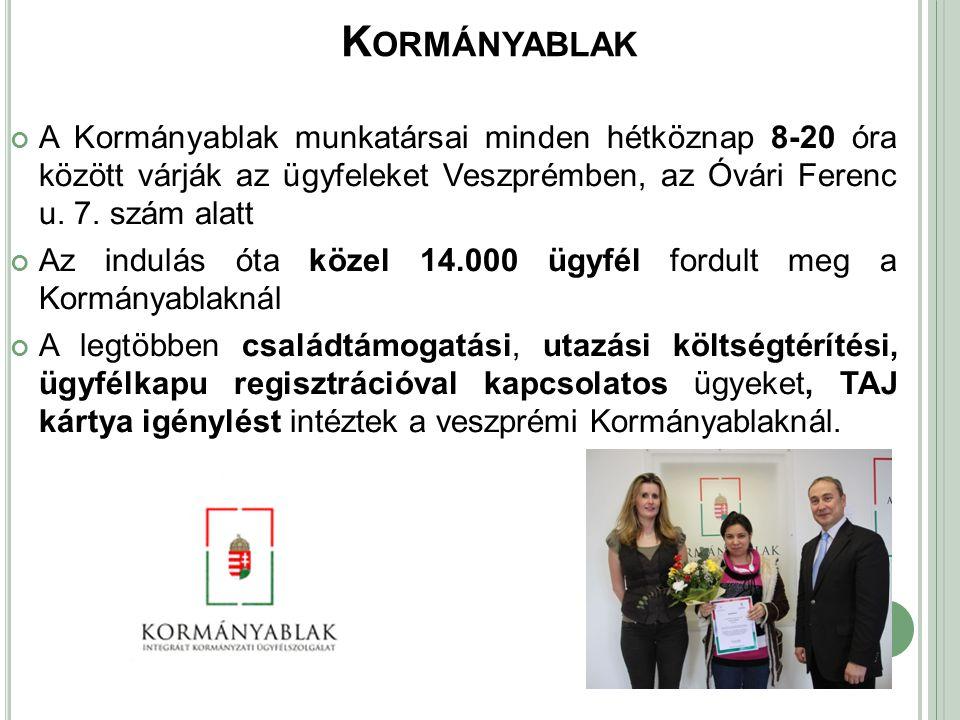 Kormányablak A Kormányablak munkatársai minden hétköznap 8-20 óra között várják az ügyfeleket Veszprémben, az Óvári Ferenc u. 7. szám alatt.