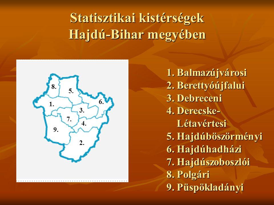 Statisztikai kistérségek Hajdú-Bihar megyében