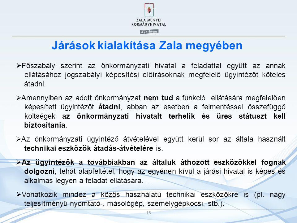 Járások kialakítása Zala megyében
