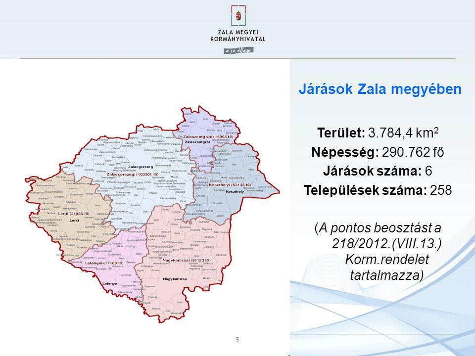 J Járások Zala megyében