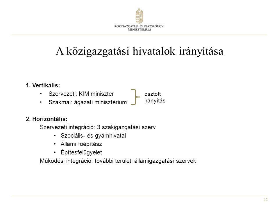 A közigazgatási hivatalok irányítása
