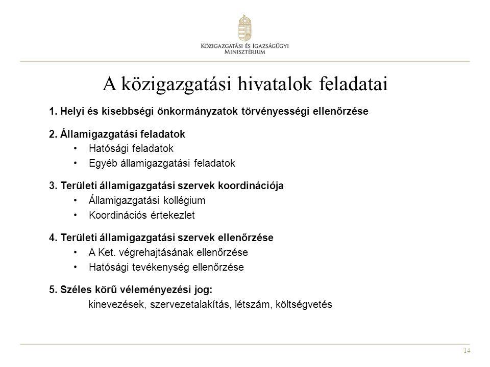 A közigazgatási hivatalok feladatai