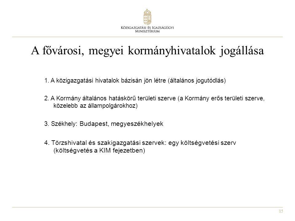 A fővárosi, megyei kormányhivatalok jogállása