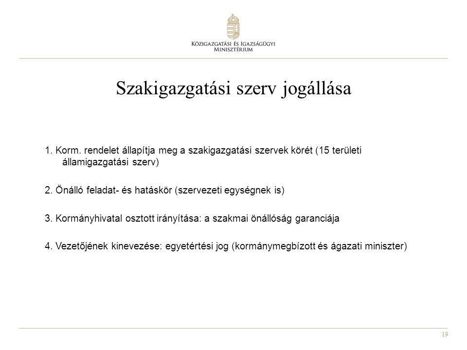 Szakigazgatási szerv jogállása
