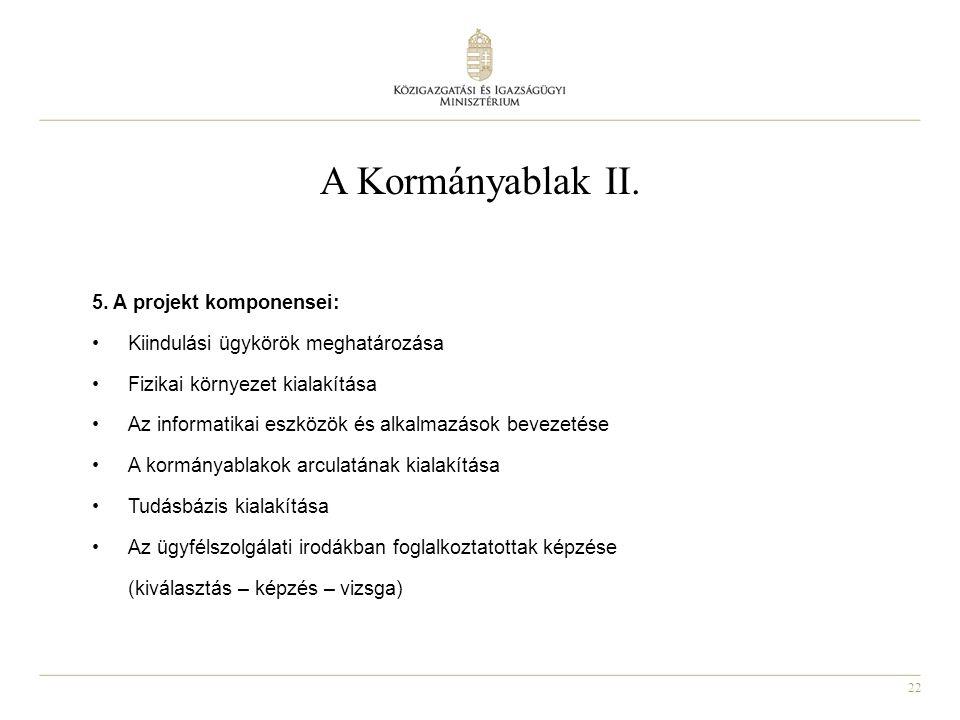 A Kormányablak II. 5. A projekt komponensei: