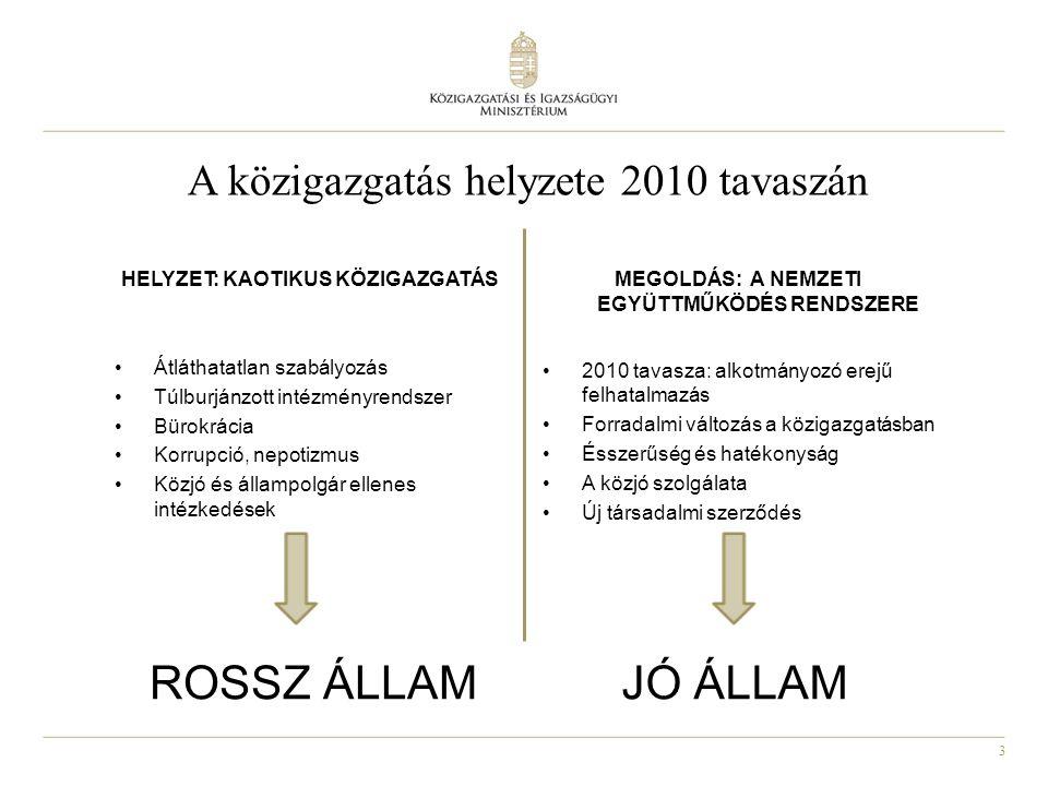 A közigazgatás helyzete 2010 tavaszán