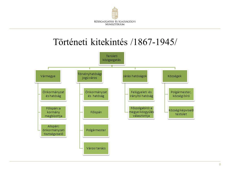 Történeti kitekintés /1867-1945/