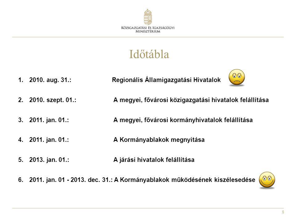 Időtábla 2010. aug. 31.: Regionális Államigazgatási Hivatalok