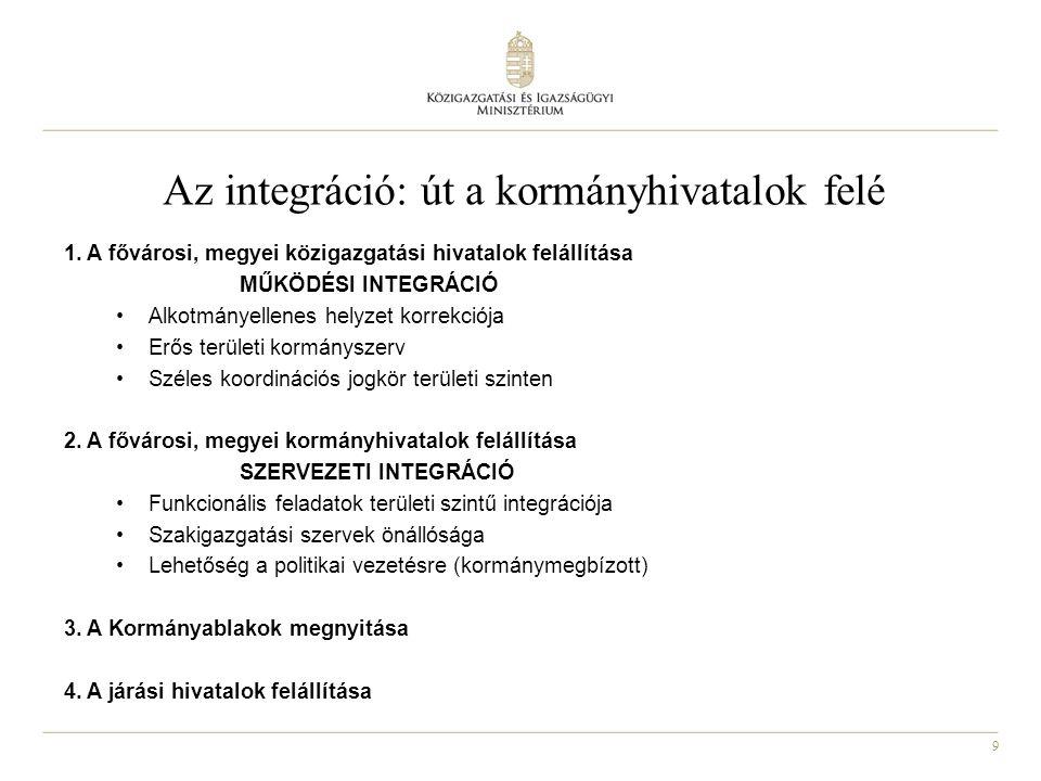 Az integráció: út a kormányhivatalok felé