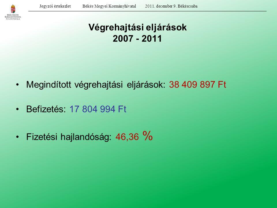 Végrehajtási eljárások 2007 - 2011