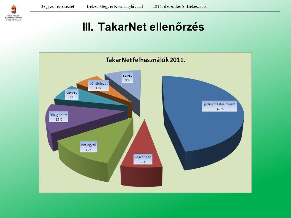 III. TakarNet ellenőrzés