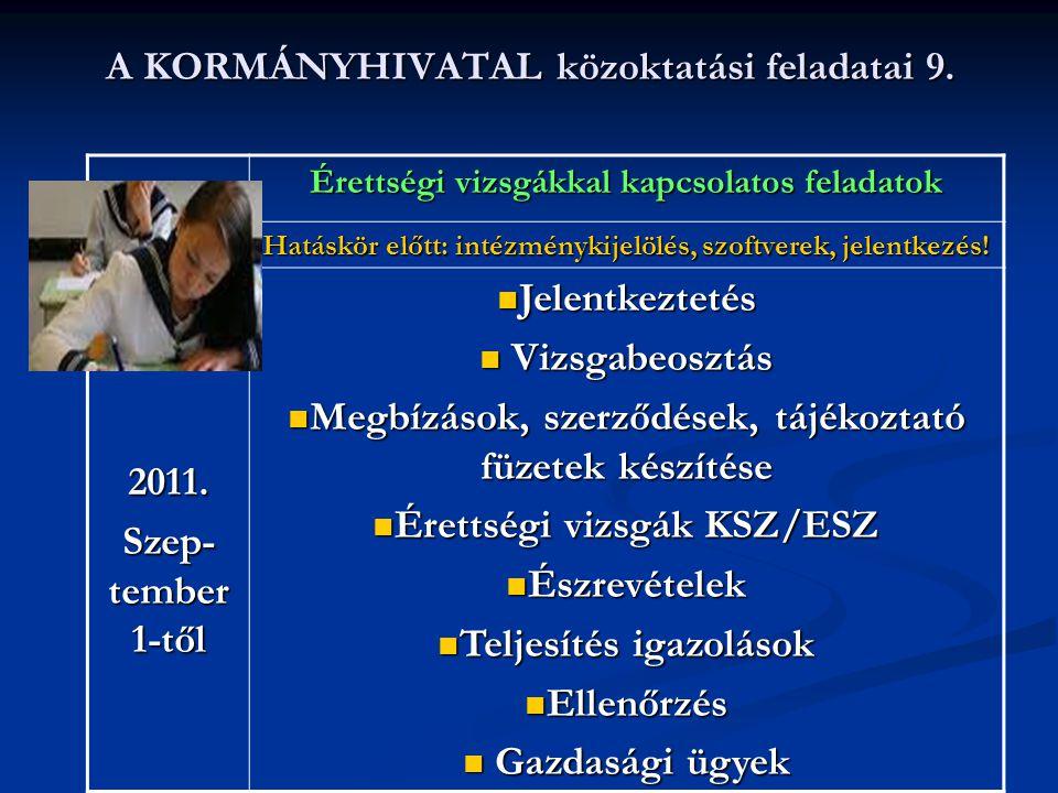 A KORMÁNYHIVATAL közoktatási feladatai 9.