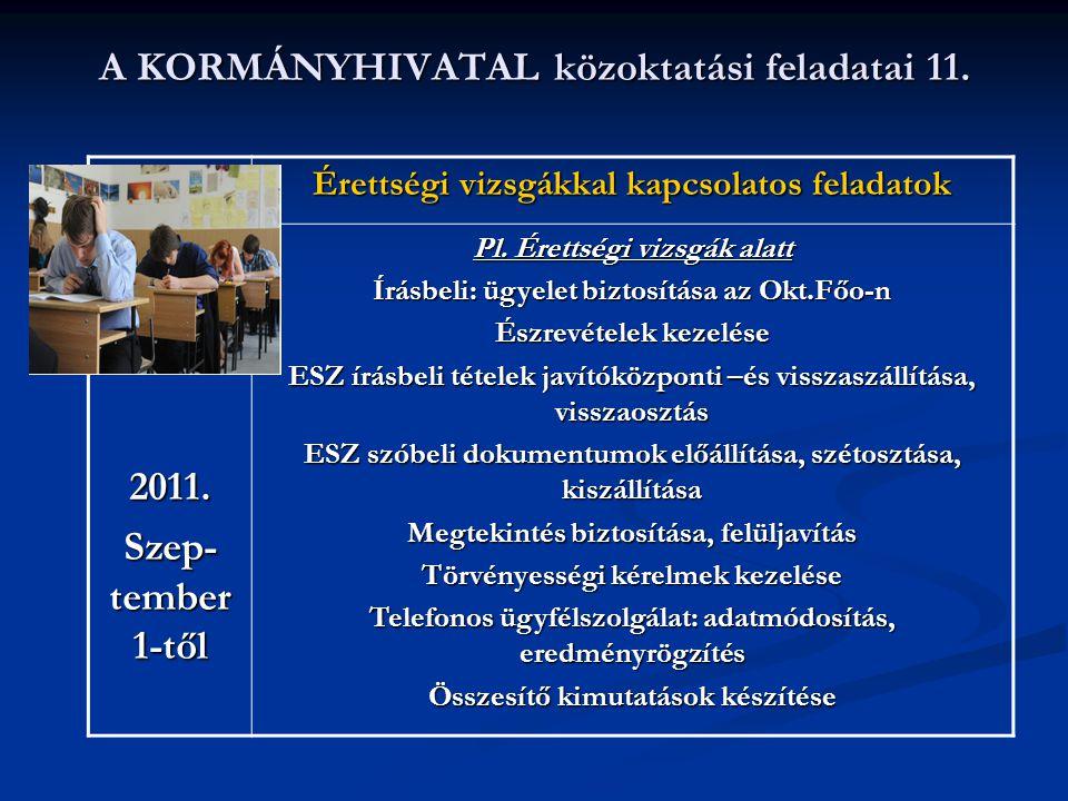 A KORMÁNYHIVATAL közoktatási feladatai 11.