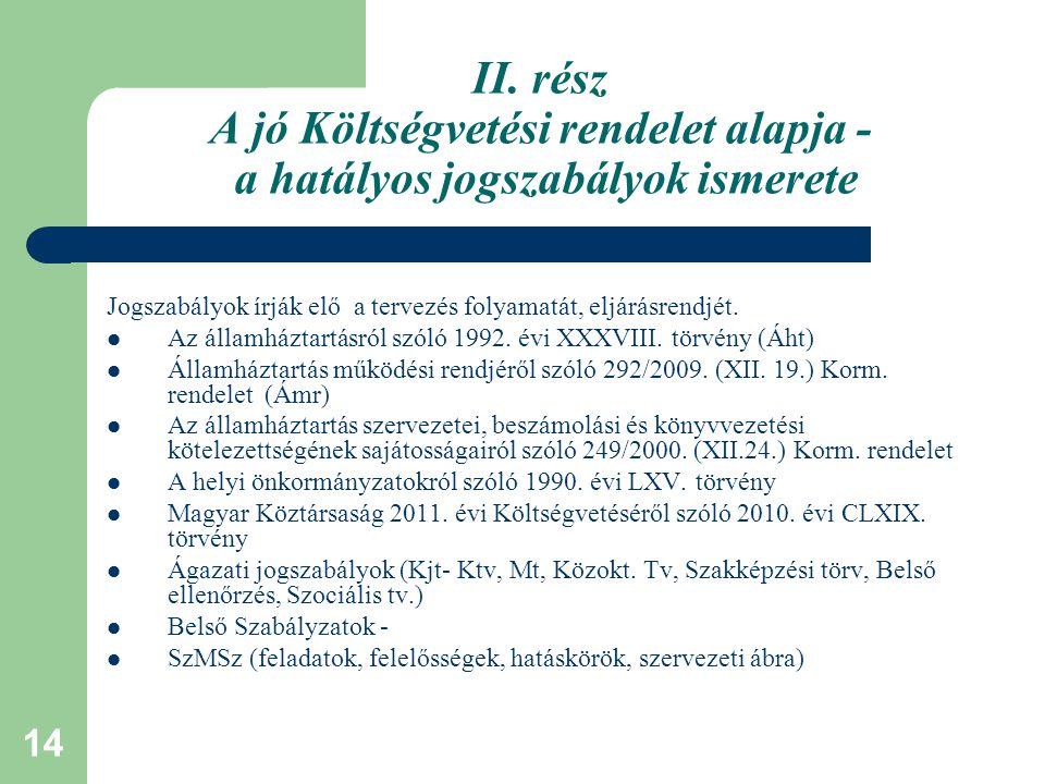 II. rész A jó Költségvetési rendelet alapja - a hatályos jogszabályok ismerete