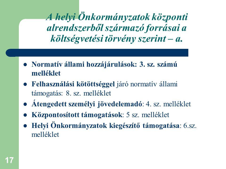 A helyi Önkormányzatok központi alrendszerből származó forrásai a költségvetési törvény szerint – a.