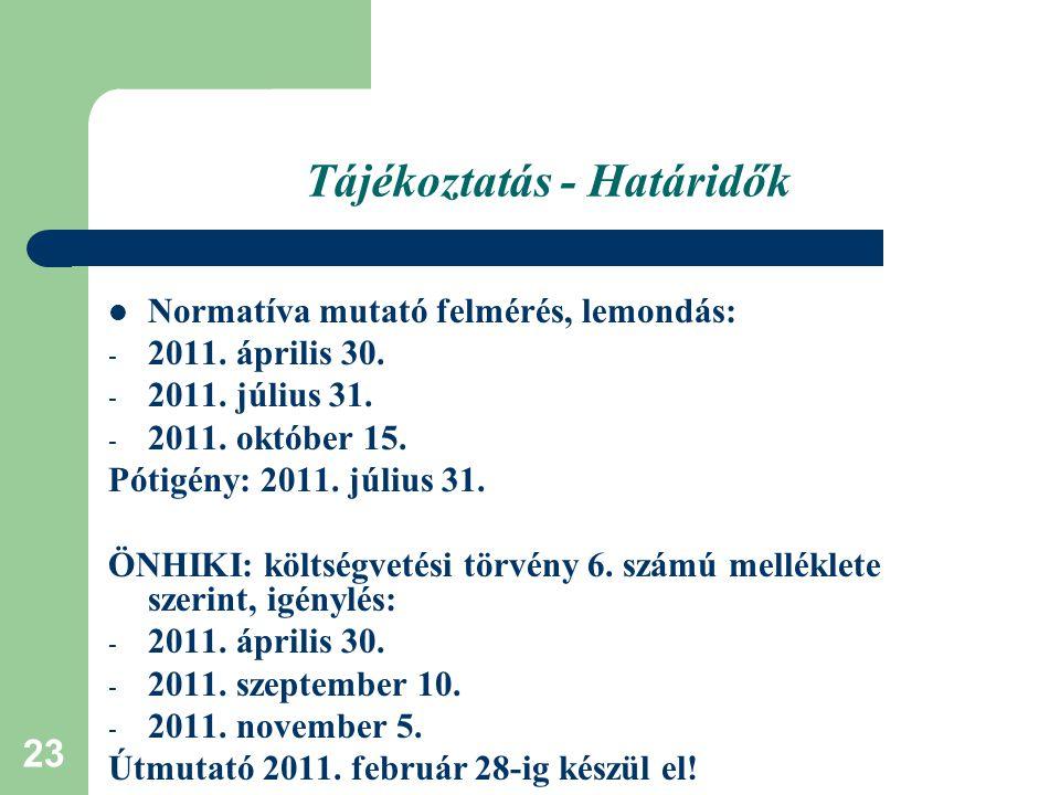 Tájékoztatás - Határidők