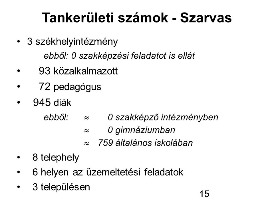 Tankerületi számok - Szarvas