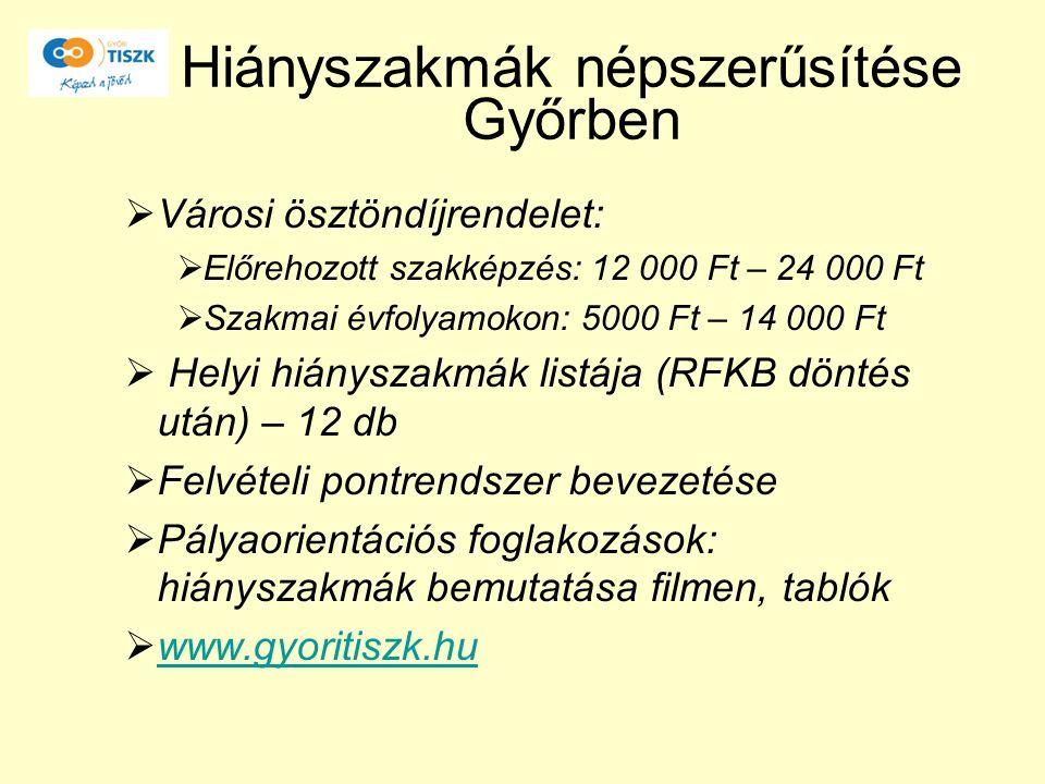 Hiányszakmák népszerűsítése Győrben